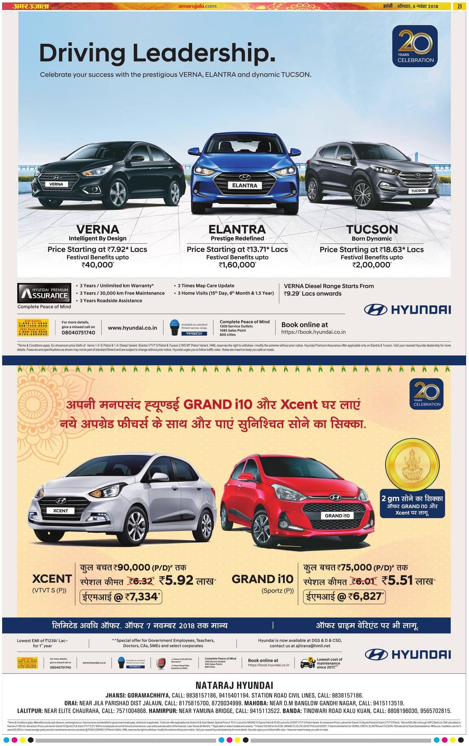 Amarujala Epaper Jhansi City: Hindi E-paper, Today Jhansi